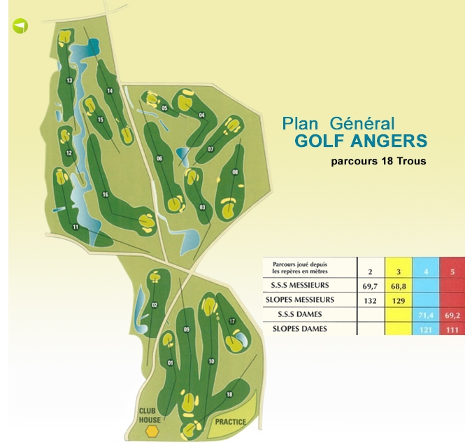 golf-dangers